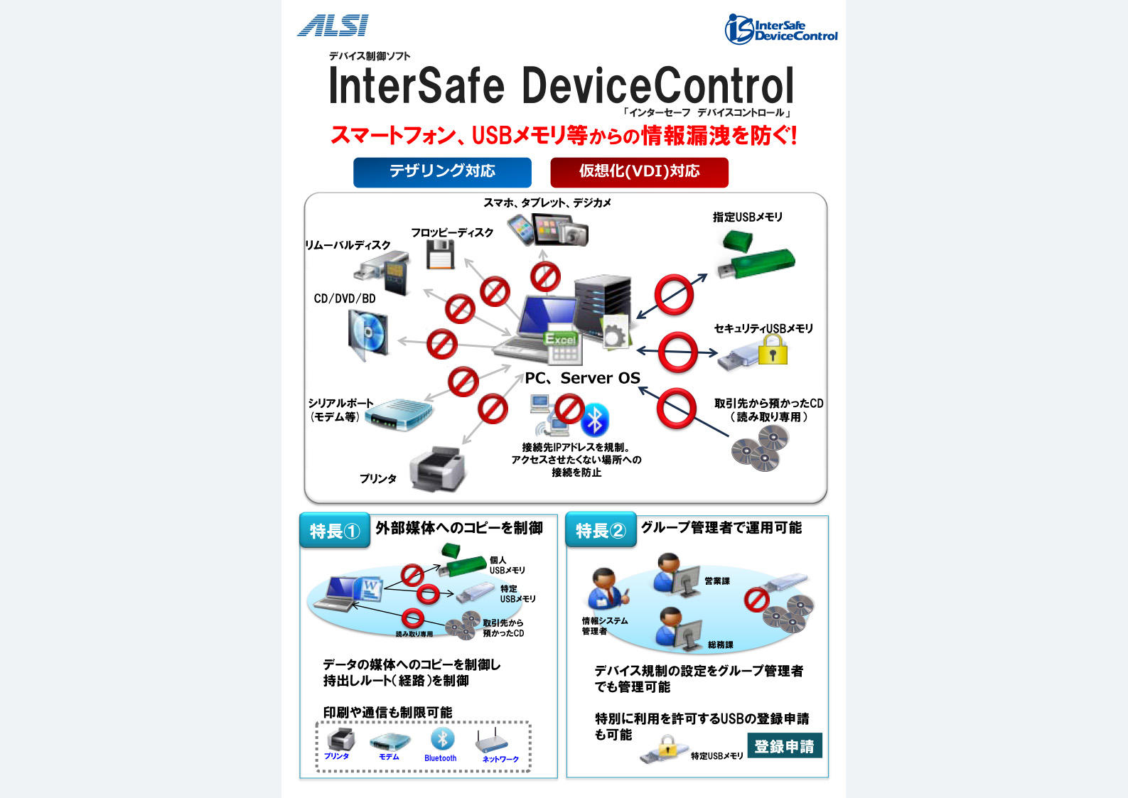InterSafe DeviceControl パンフレット