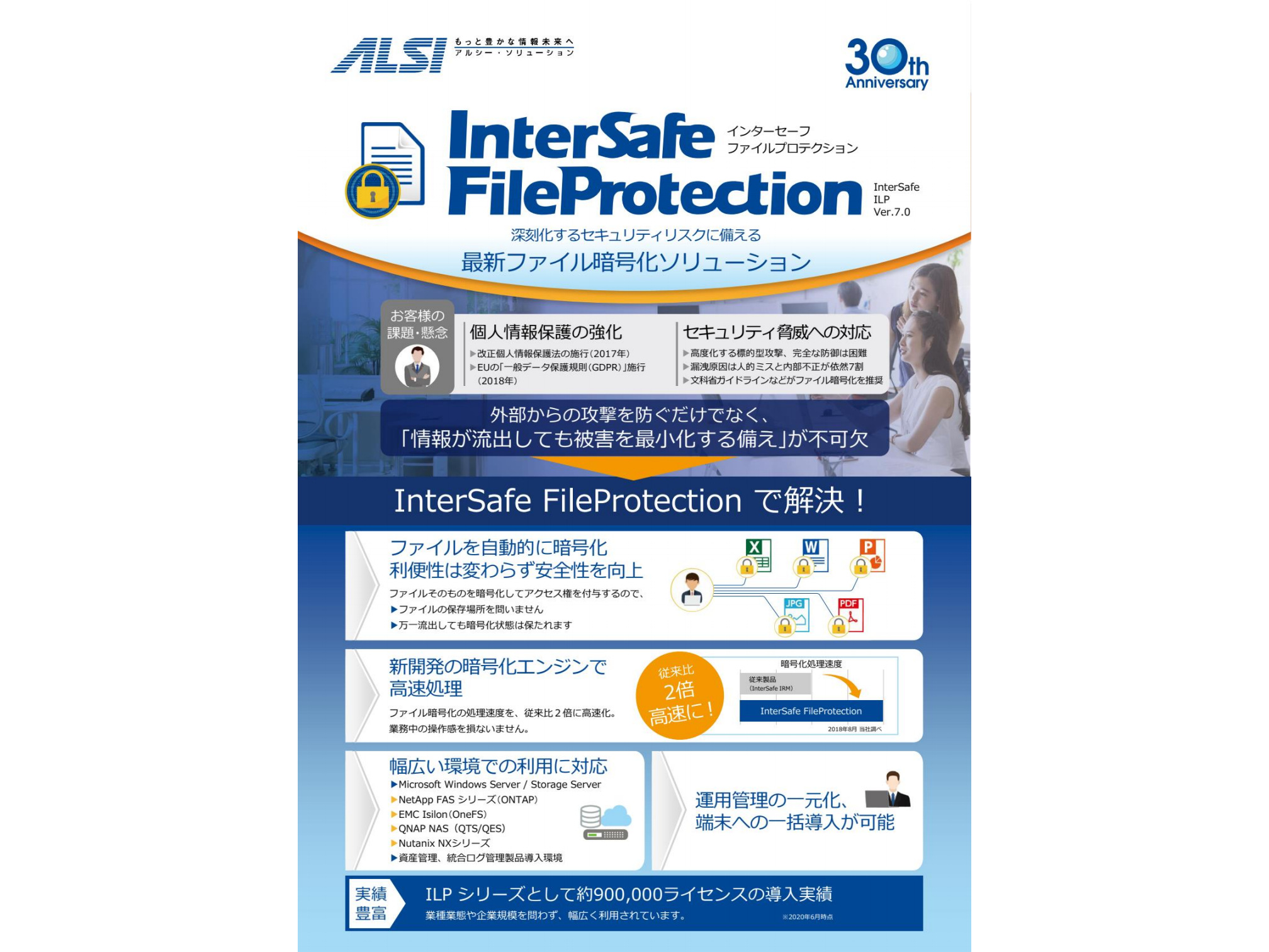 InterSafe FileProtection