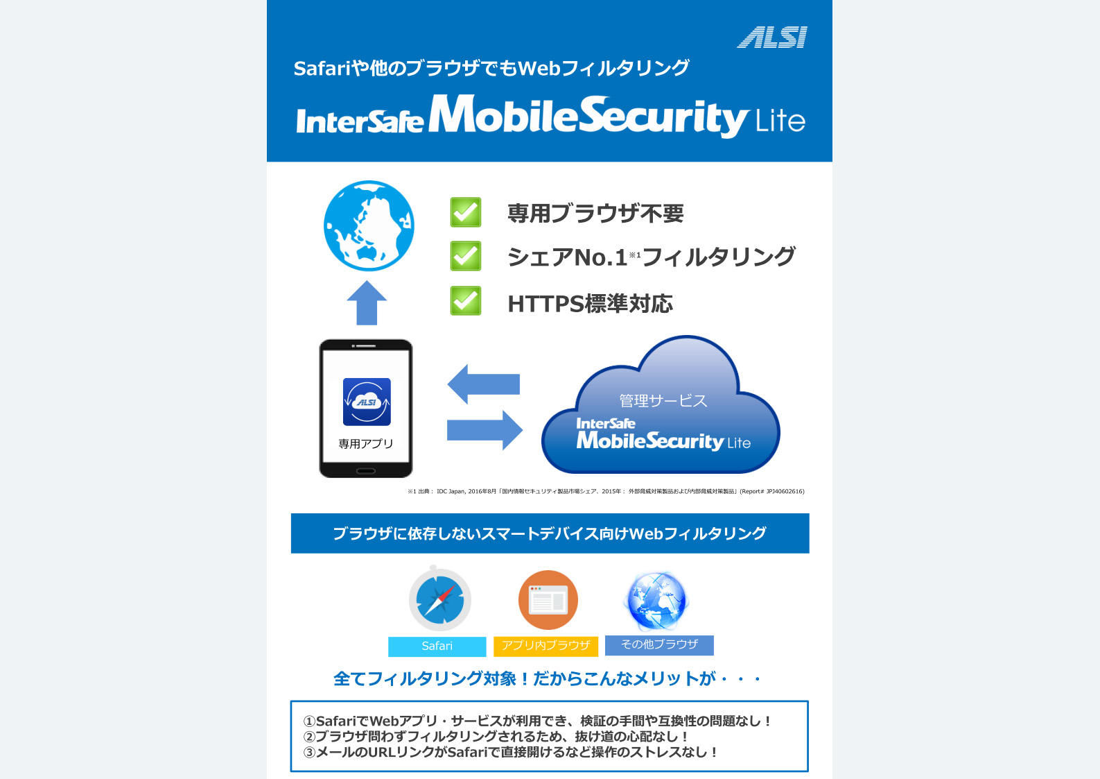 InterSafe MobileSecurity Lite パンフレット