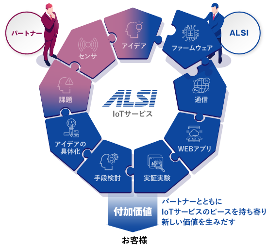 AI_IoT_A_01_mb.png