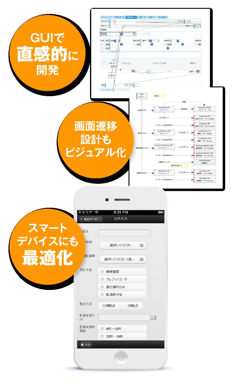 ローコード開発ツールWebPerformer直感的アプリ開発/> </picture> <p>Javaの知識に関わらず、業務・設計ノウハウを活用して設計した情報をWebPerformerに定義(登録)し、「アプリ生成ボタン」をクリックするだけでWebアプリケーションを自動生成します。PCのみならず、スマートフォンやタブレット端末などのスマートデバイスに最適化されたWebアプリケーションも自動生成。開発画面から設計書の生成やテスト実行にも対応しています。</p> <p>コーディングの自動化とそれによる品質の均一化により開発期間を短縮し、超高速開発を実現します。</p> <!--//.module-sub-solution-body-section--></div> <div class=