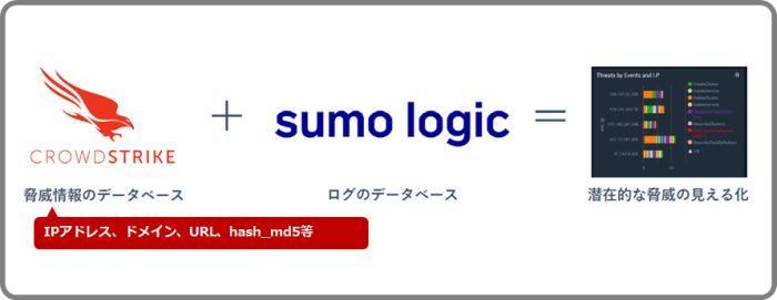 SumoLogic_M365_4.jpg
