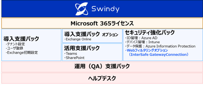 Swindy_WO1.png