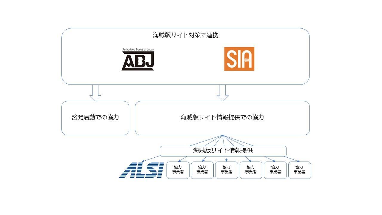 201125_ABJ-SIA.jpg