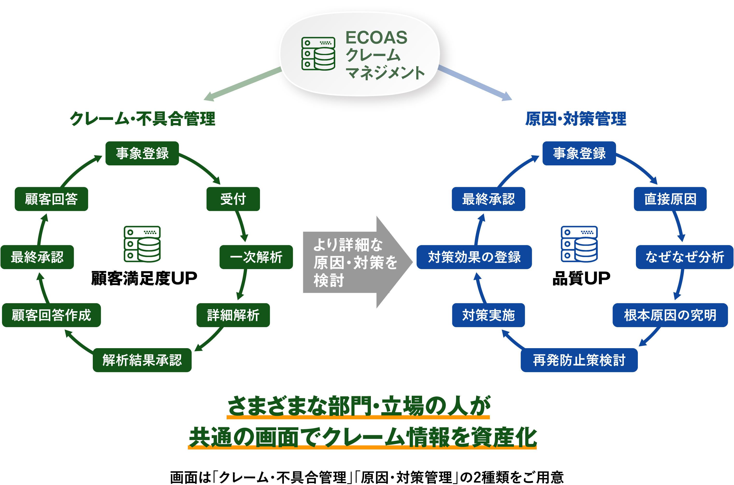 210407_ECOAS.jpg