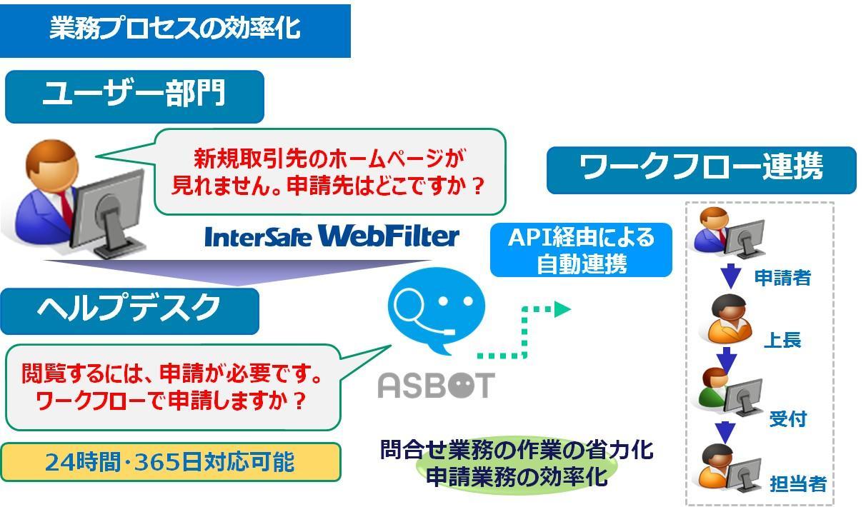 asbot1.jpg