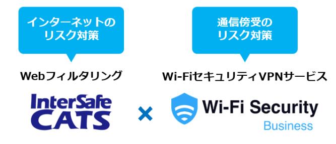 InterSafe CATSテレワーク支援パック