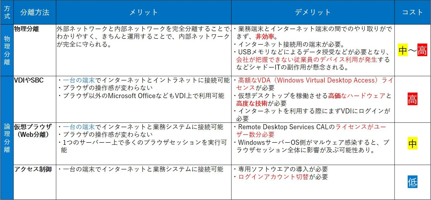 https://www.alsi.co.jp/security/blog/upload-docs/97b89be12b033ee0087cd2fffbf3ee40.jpg
