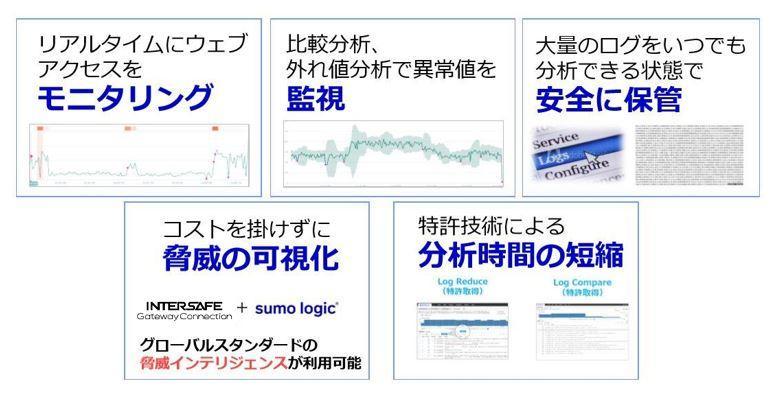 logsiem3.jpg
