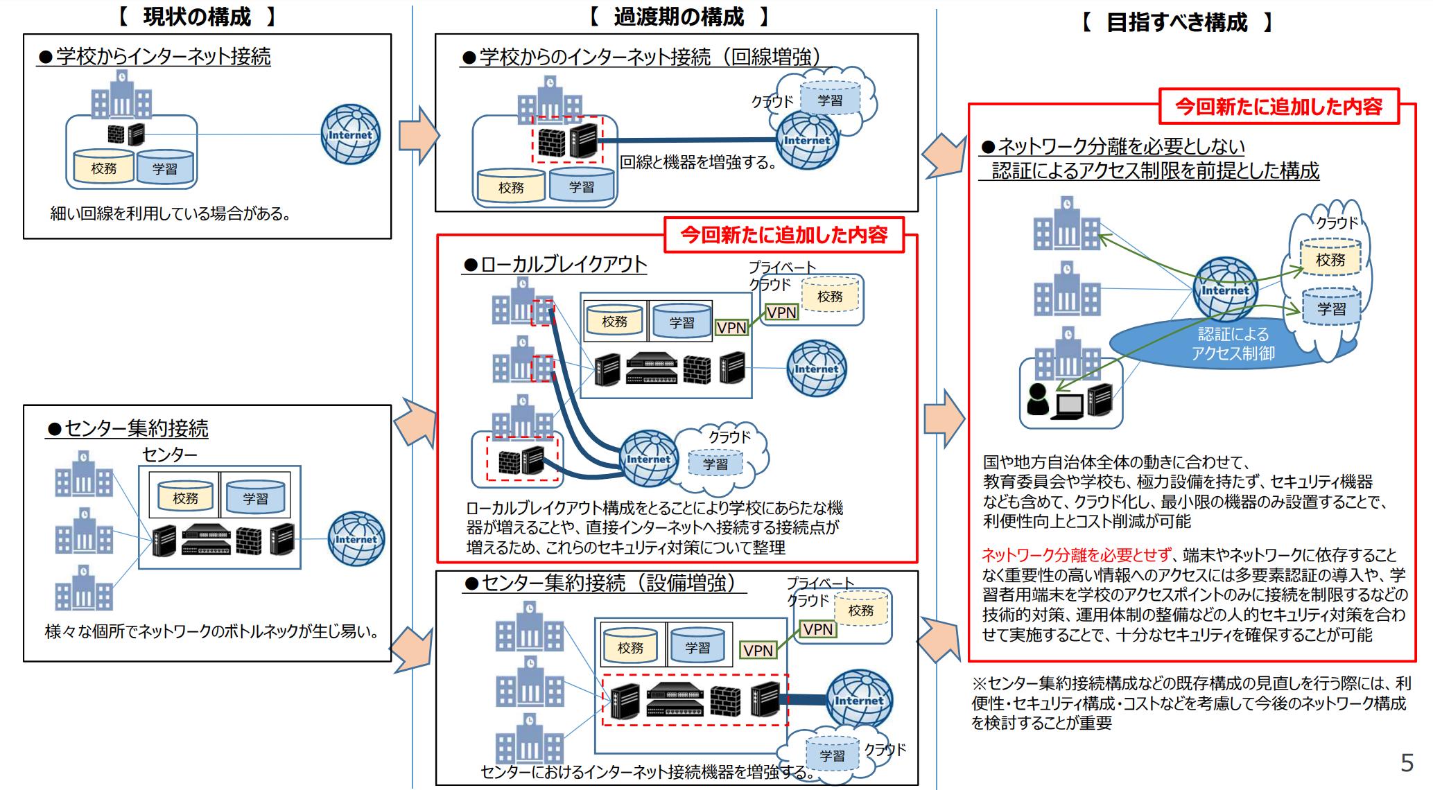 network_edu.png