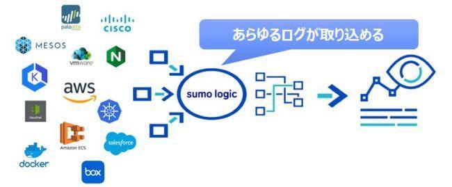 sumologic1.jpg
