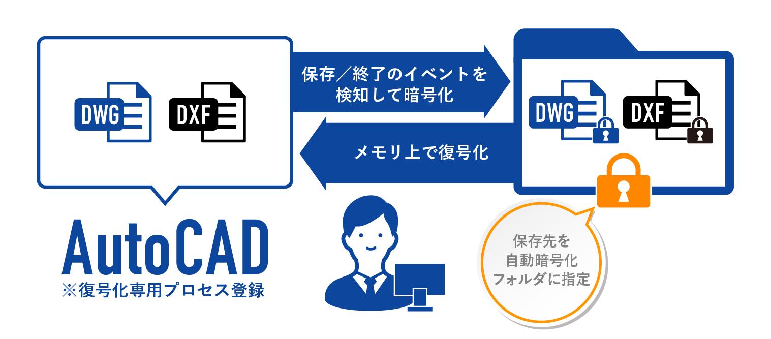 ILP_AutoCAD対応.png