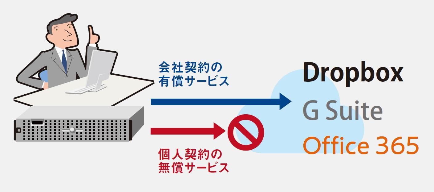 ログイン制御.jpg