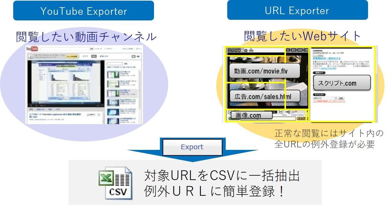 CloudOption.jpg