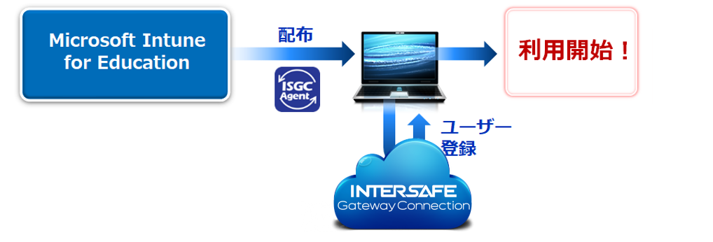 ISGC20200720_2.png