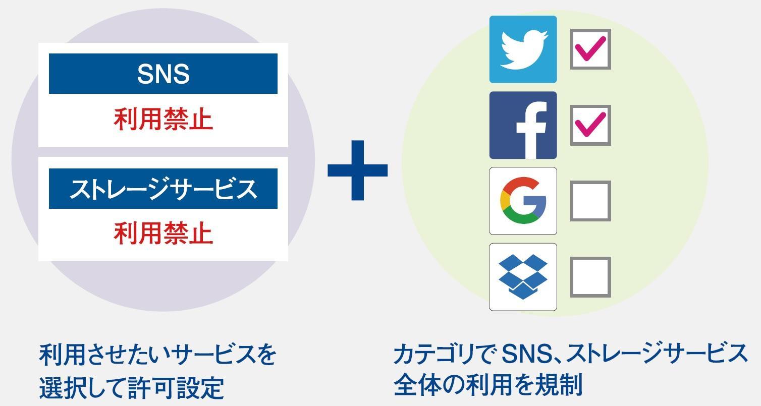 サービスフィルタ.jpg